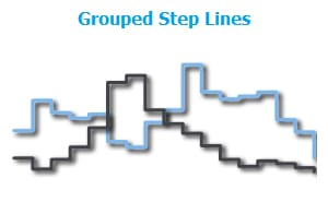 Grouped Step Lines