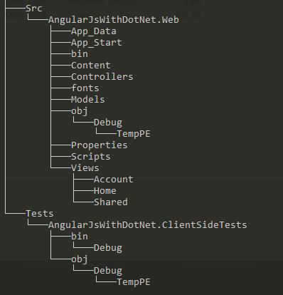 AngularJsForDotNet_FolderStructure