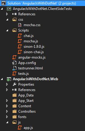 AngularJsForDotNet_SolutionStructure