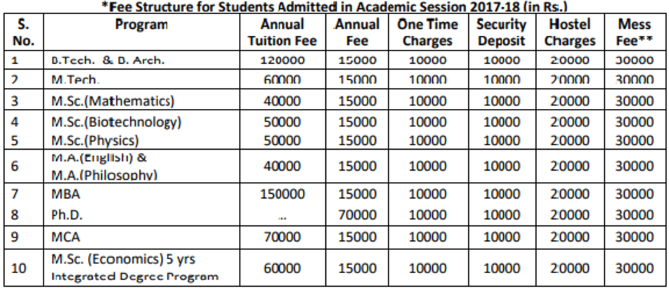 SMVDU Admission, Application Form, Fee Structure, Procedure