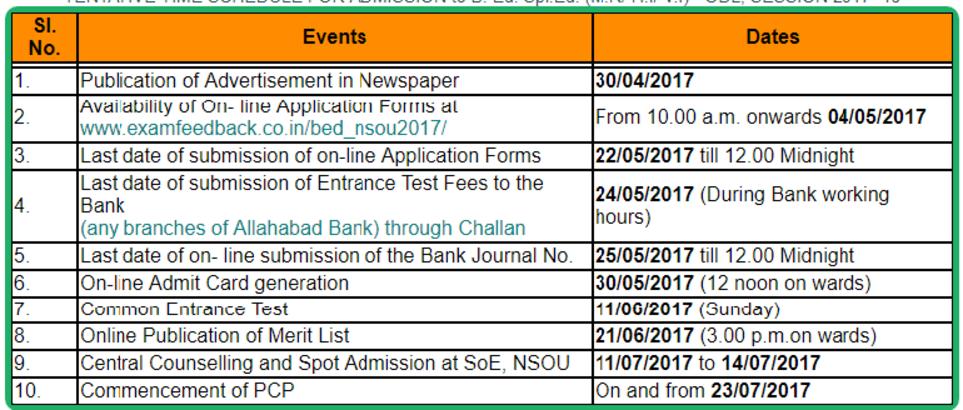 NSOU B.Ed (ODL) Result, Netaji Subhas Open University Admission