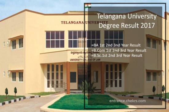 Telangana University Degree Result- TU 1st-2nd-3rd Year UG Results
