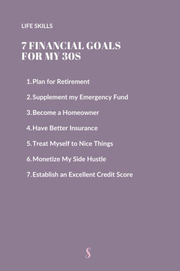 7 Financial Goals for My 30s