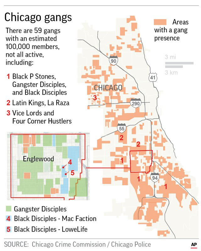 Chicago Gangs - There are 59 Active Gangs in Chicago.