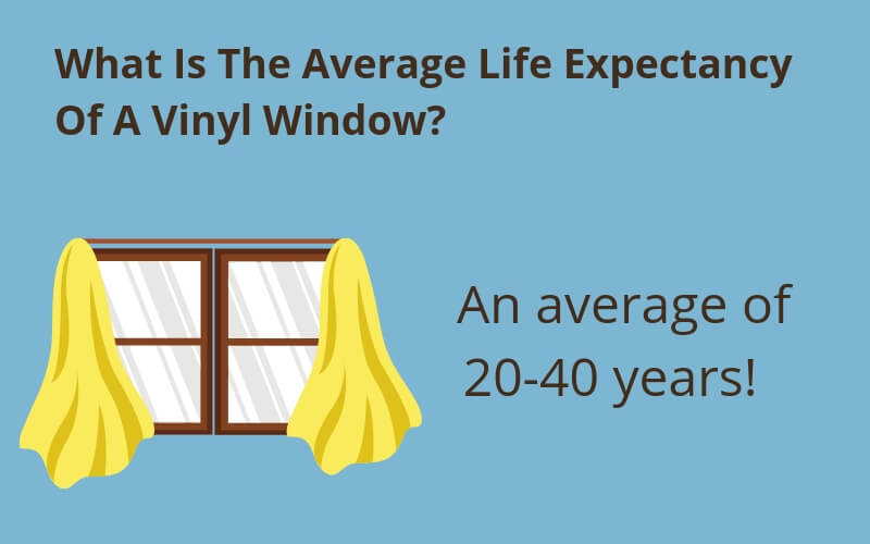 What Is The Average Life Expectancy Of A Vinyl Window