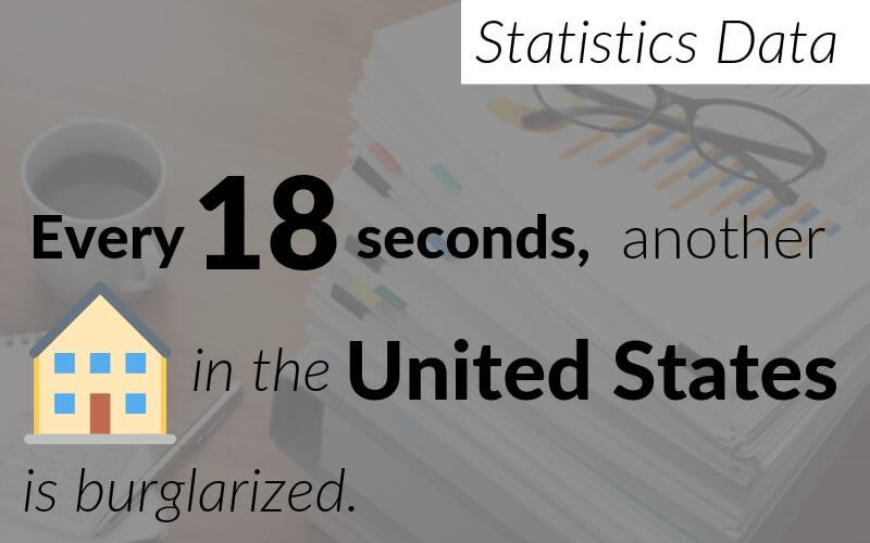 the most recent FBI crime reports