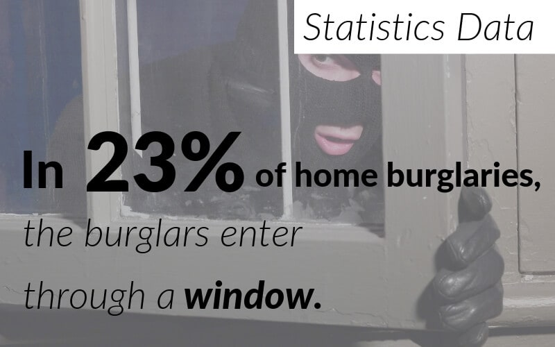 statistical data on home thefts