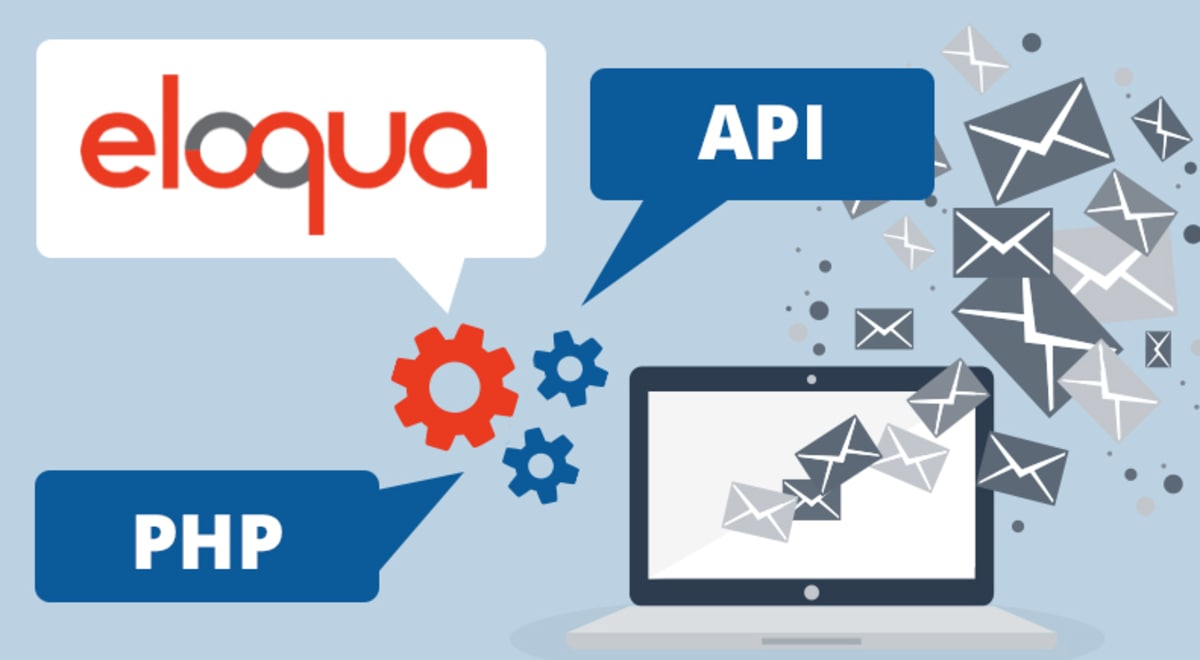 Creating Emails in Eloqua using the API