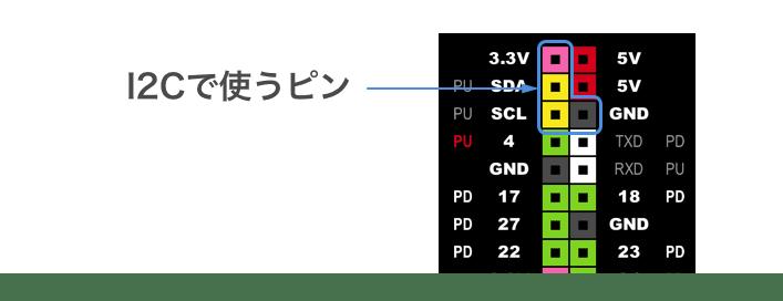 I2Cで利用するピンの位置