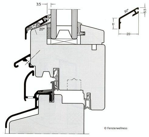 Detail-Zeichnung eines Fensters mit Flügelabdeckschiene
