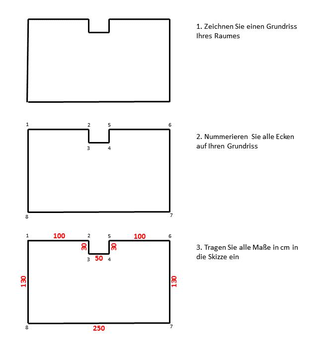 Skizze Grundriss abmessen