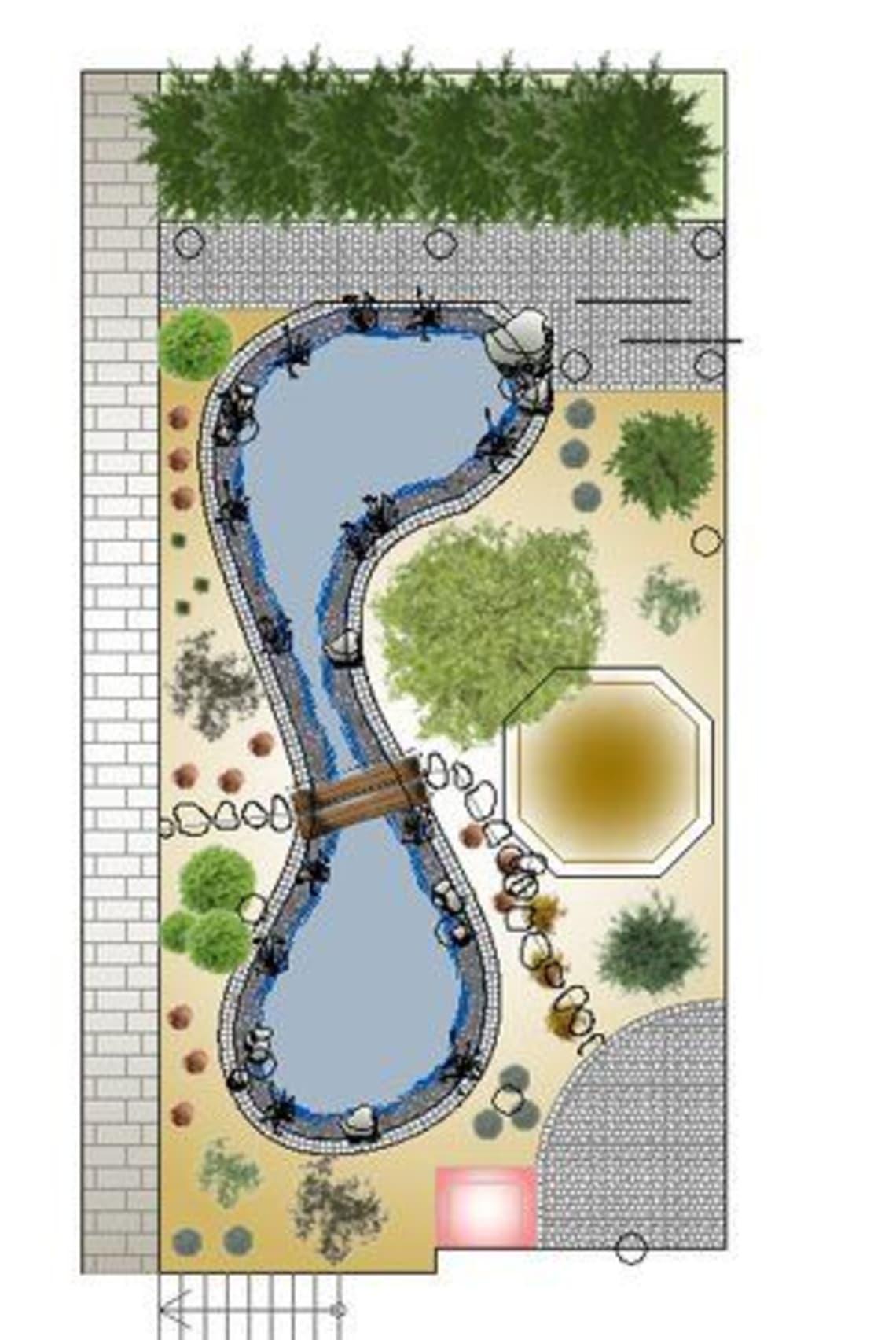 Einen Gartenplan mit der Software von Florian Feth entwerfen