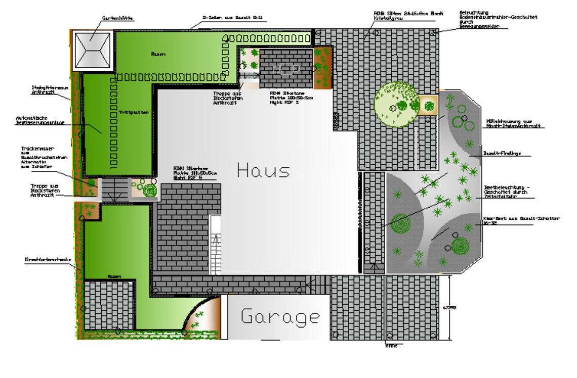 Software für die Gartenplanung mit Florian Feth