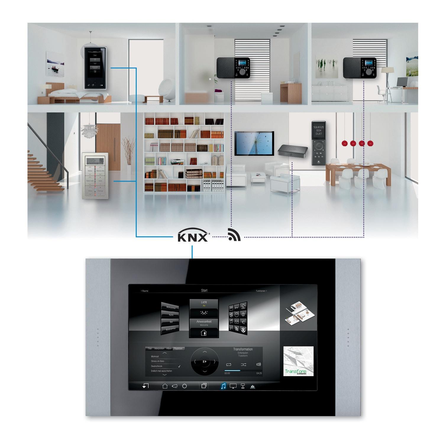 Smart Home Darstellung