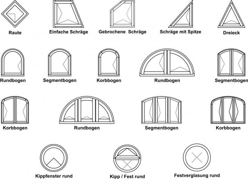 Die Fenster von Kneer-Südfenster bieten viele Gestaltungsmöglichkeiten – spezielle Sonderlösungen und Formen