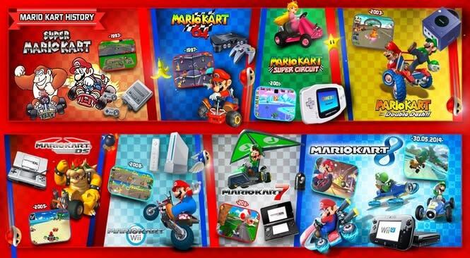 Kumpulan Game Mario Kart Terbaik Nintendo