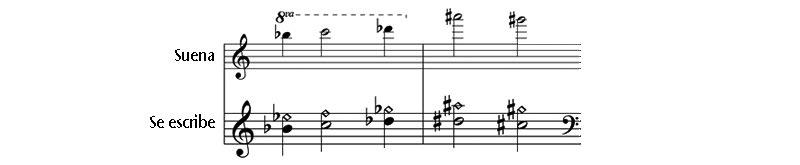 armónicos artificiales en violín