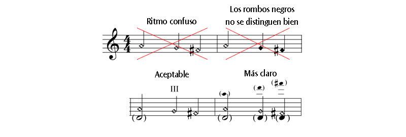 Como anotar armónicos