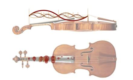Armónicos: qué son y cómo se tocan en el violín.