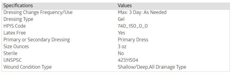Medline Msc9303ep Gel Silver Antimicrob Silvasorb 3 Oz Each