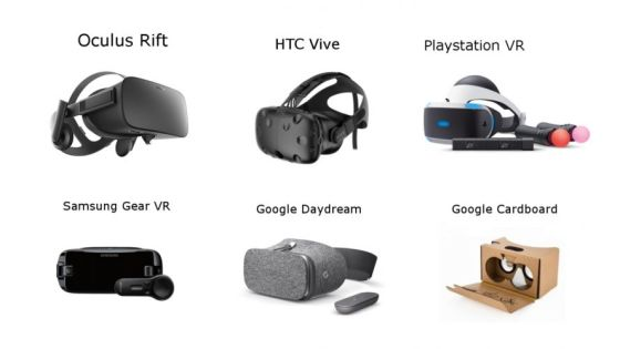 Figure 1. Different virtual reality headset types