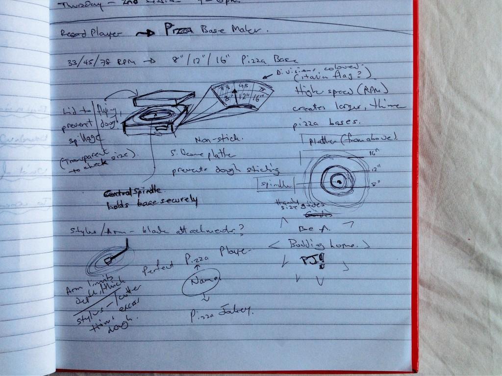 Pizza Jockey initial ideas