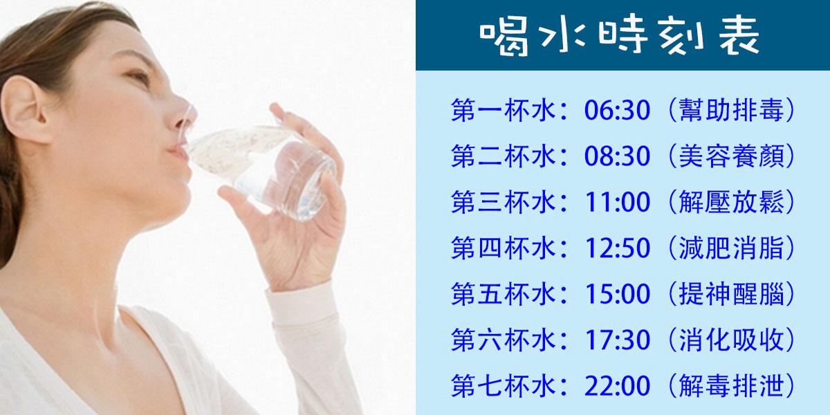 一天的喝水時間表