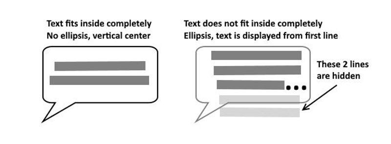 CSS 文字限制字數、行數過長的文字隱藏