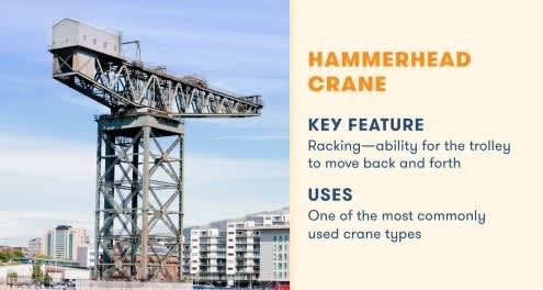 hammerhead crane key feature racking