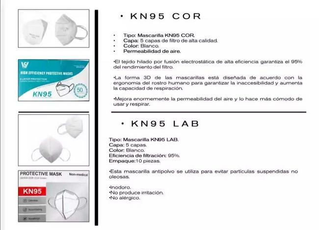 Paq. c/10 cubrebocas KN95