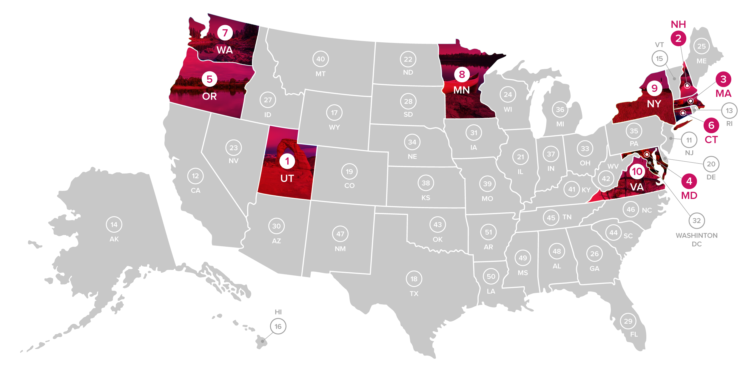 map showing the top 10 most connected states