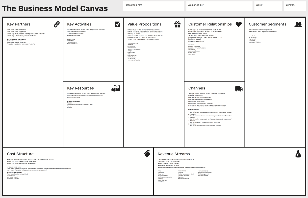 Business Model Canvas is a visual template with elements describing a firm's value proposition, customers, finances, and infrastructure.
