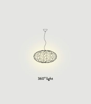 https://res.cloudinary.com/clippings/image/upload/t_big/dpr_auto,f_auto,w_auto/v1557995293/products/cactus-pendant-light-slamp-adriano-rachele-clippings-11202801.jpg