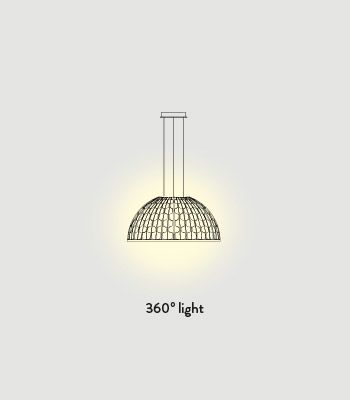 https://res.cloudinary.com/clippings/image/upload/t_big/dpr_auto,f_auto,w_auto/v1557998511/products/dome-pendant-light-slamp-analogia-project-clippings-11202898.jpg