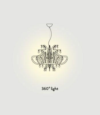 https://res.cloudinary.com/clippings/image/upload/t_big/dpr_auto,f_auto,w_auto/v1558000263/products/medusa-pendant-light-slamp-nigel-coates-clippings-11202967.jpg