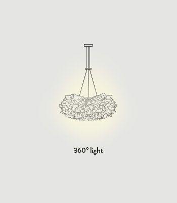 https://res.cloudinary.com/clippings/image/upload/t_big/dpr_auto,f_auto,w_auto/v1558001452/products/veli-mini-trio-pendant-light-slamp-adriano-rachele-clippings-11203027.jpg