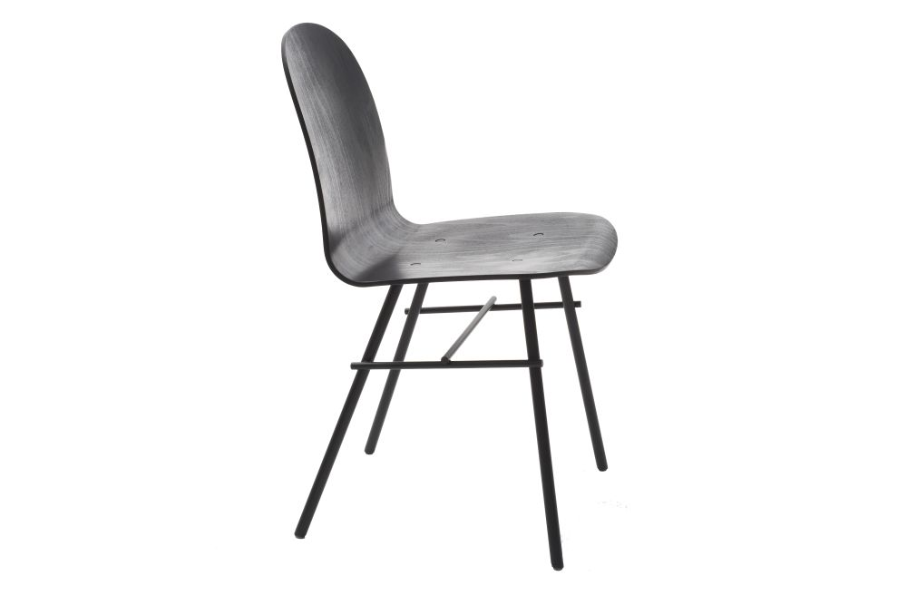 Pricegrp. RAL, Beech,Icons Of Denmark,Breakout & Cafe Chairs