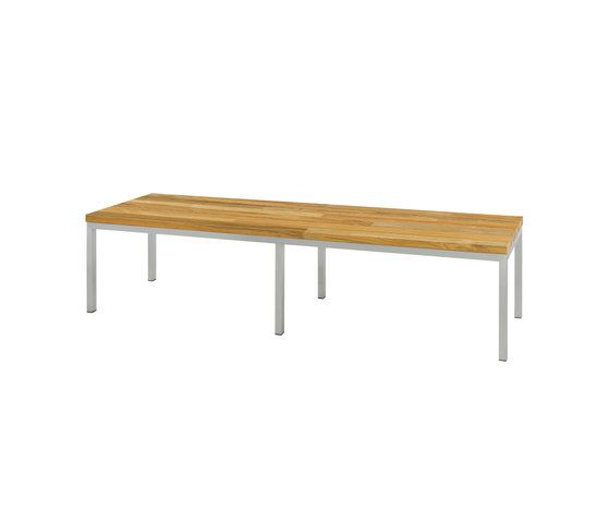 Mamagreen,Outdoor Furniture,coffee table,furniture,outdoor table,rectangle,sofa tables,table