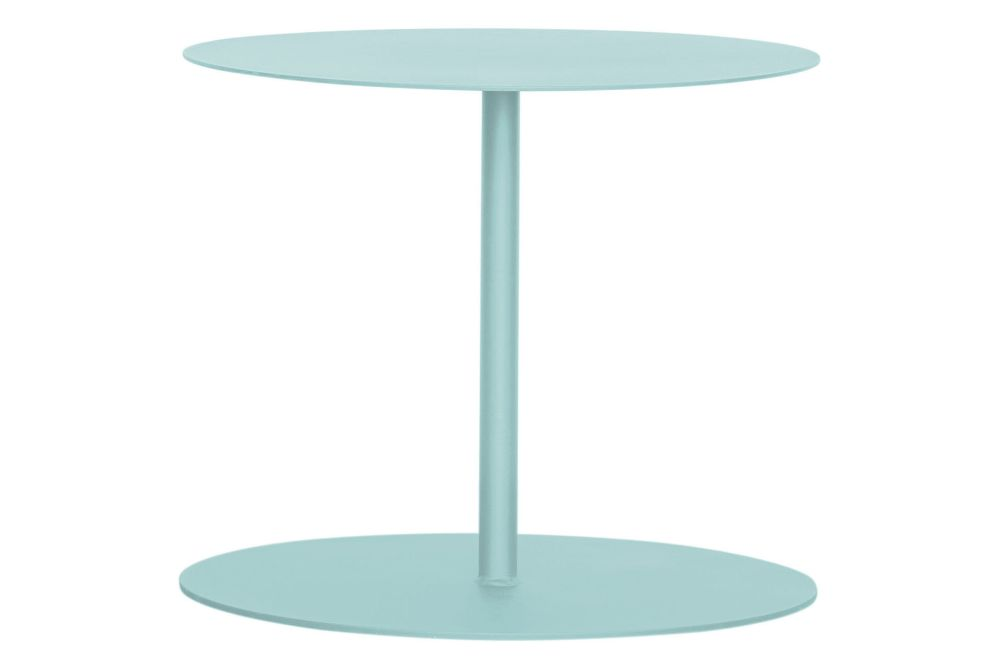 https://res.cloudinary.com/clippings/image/upload/t_big/dpr_auto,f_auto,w_auto/v2/products/eivissa-round-side-table-ral-6027-turquoise-blue-80-isimar-clippings-11171689.jpg