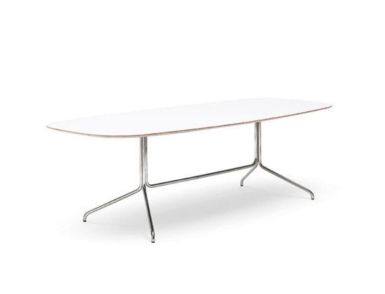 Bond table by OFFECCT by OFFECCT