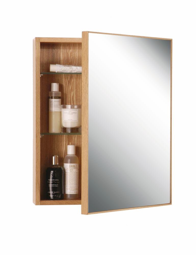Slimline Cabinet by Wireworks