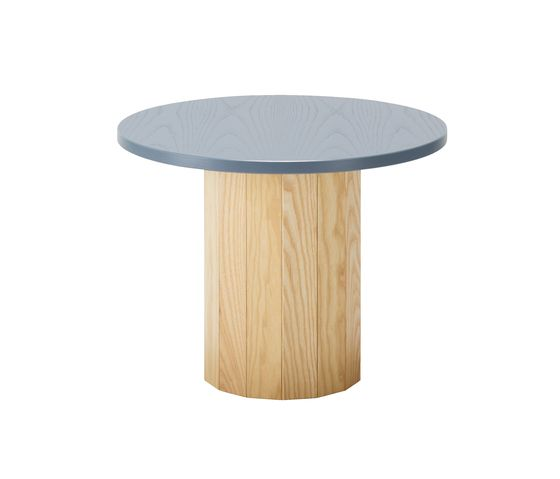 Cap Table by Karl Andersson by Karl Andersson