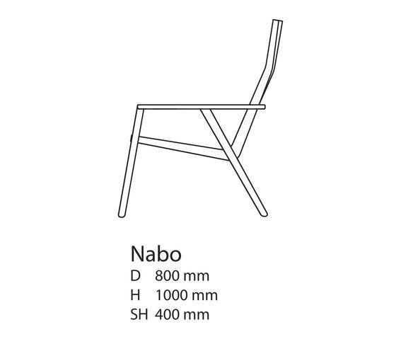 Nabo by Thorsønn by Thorsønn