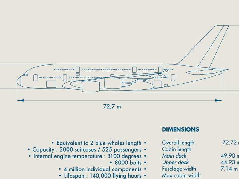 Technical Drawing A380 Print by UNTITLED STORY