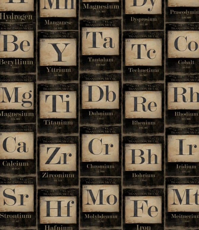 Periodic table wallpaper by mind the gap urtaz Image collections
