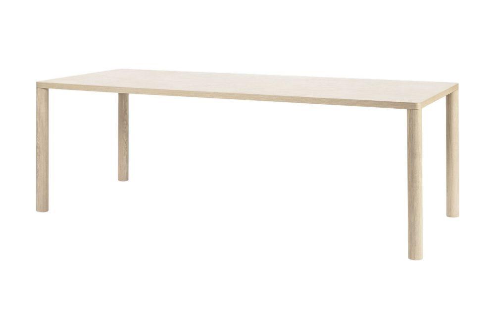 Log Table by Hem