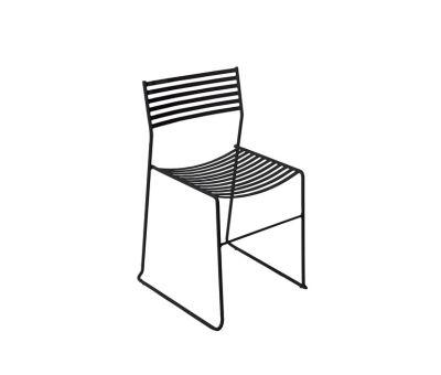Aero Chair - Set of 2 Black