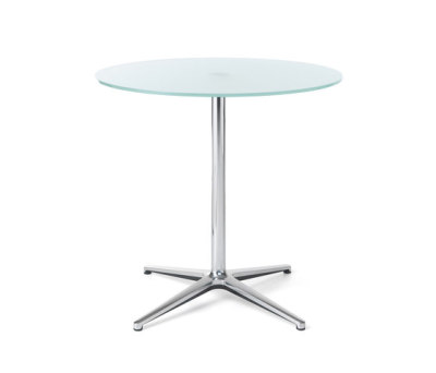 Table SF20 by PROFIM
