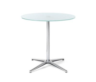 Table SF20 by PROFIM