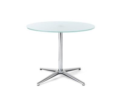 Table SF30 by PROFIM